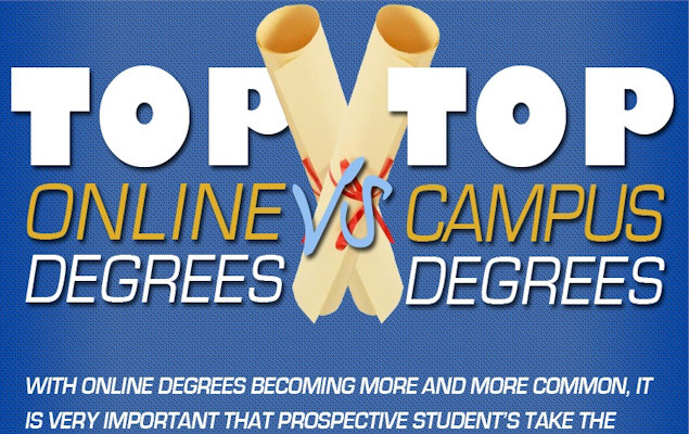 Top Online Degrees VS. Top Campus Degrees