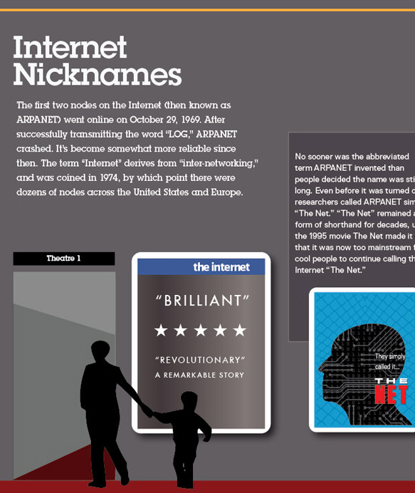 History of Internet Nicknames