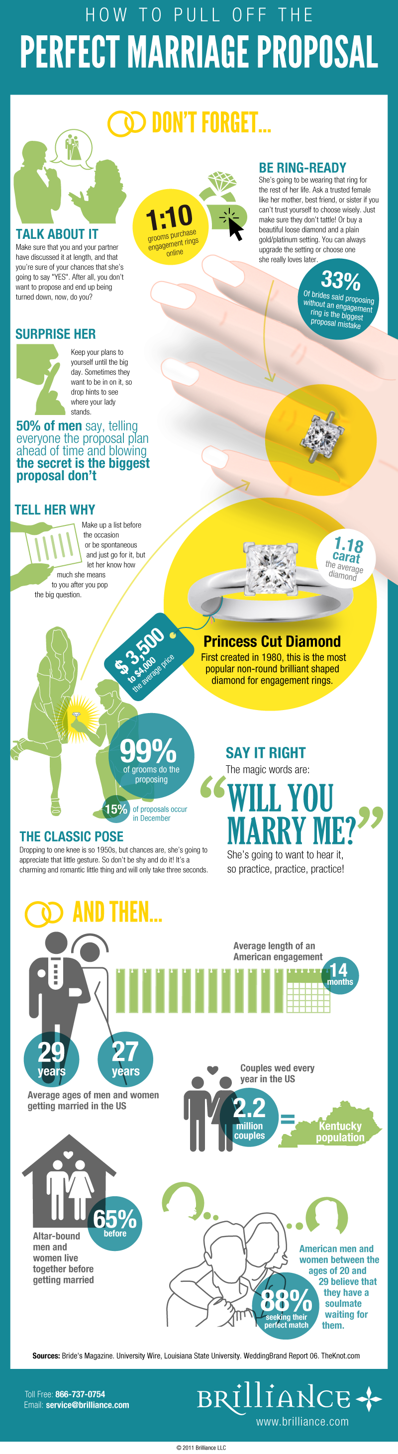 Marriage Proposal Guide