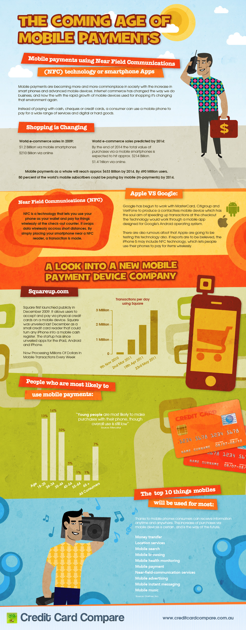 The Coming Age of Mobile Payments