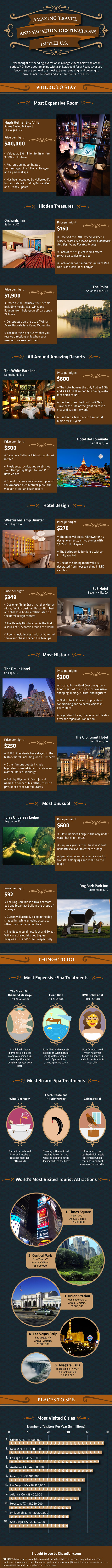 Amazing Travel and Vacation Destinations in the U.S.