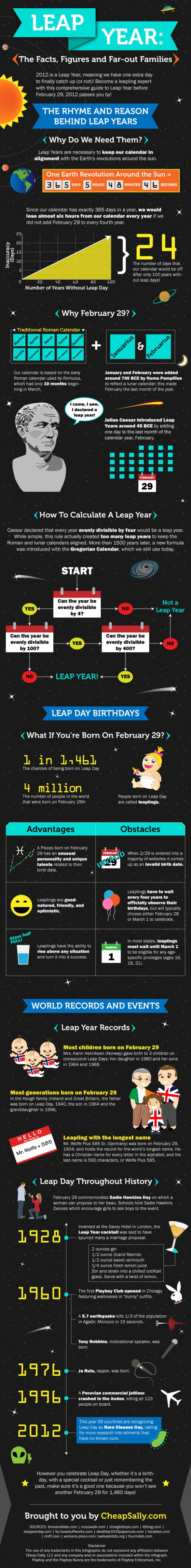 Leap Year: The Facts, Figures and Far-Out Families