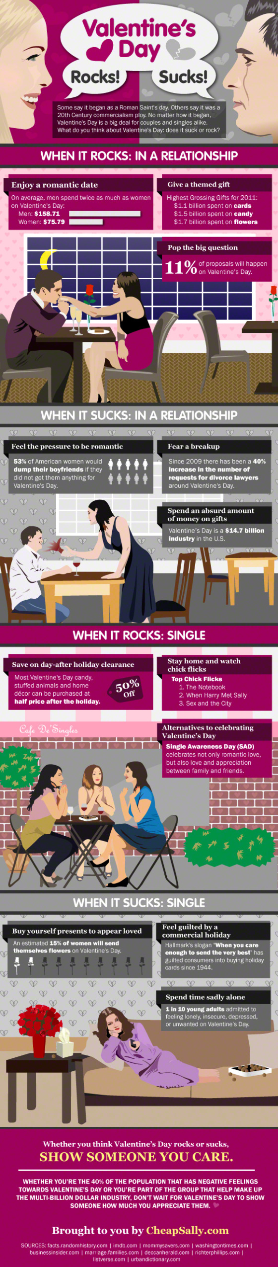 Valentine's Day Rocks or Sucks