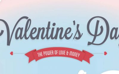 Valentine's Day: The Power of Love and Money