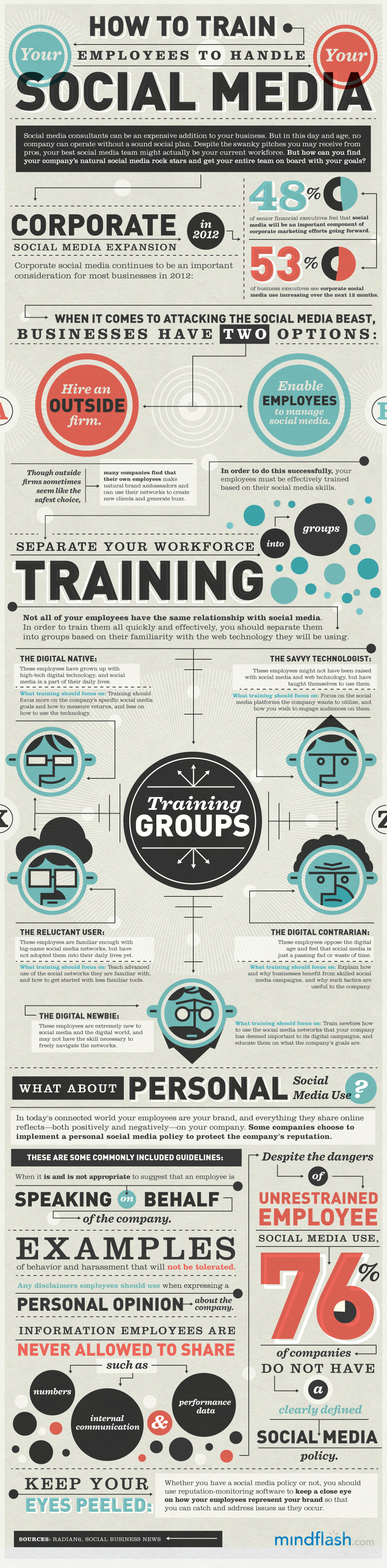 How to Train Your Employees to Handle Social Media