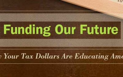 How Your Tax Dollars Are Educating America