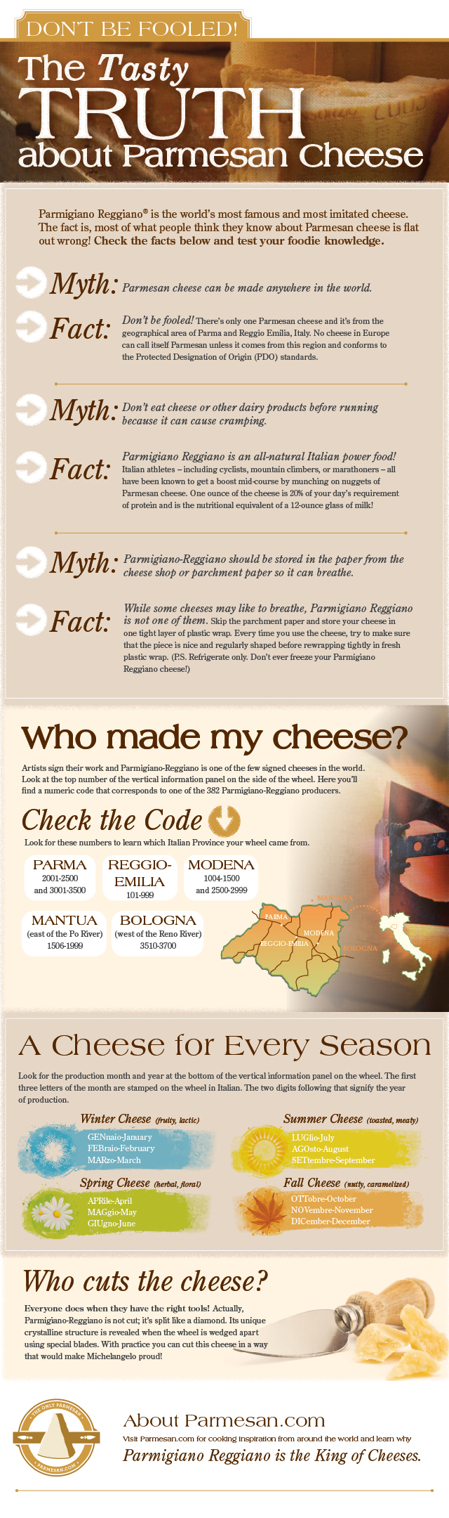 Don't Be Fooled! The Tasty Truth About Parmesan Cheese
