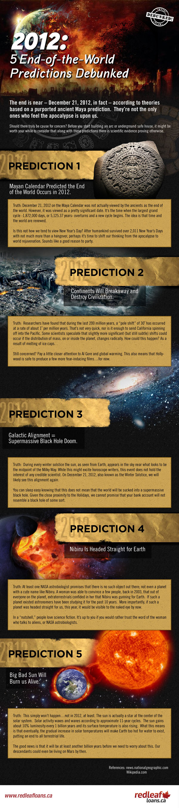5 End-of-the-World Predictions Debunked