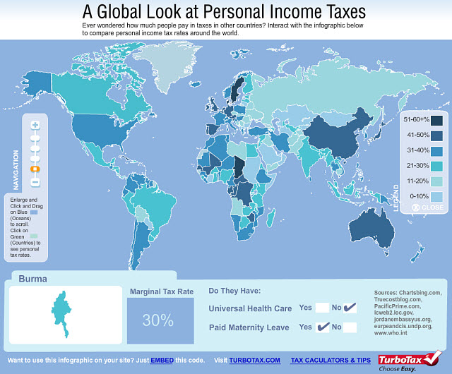 A Global Look at Personal Income Taxes