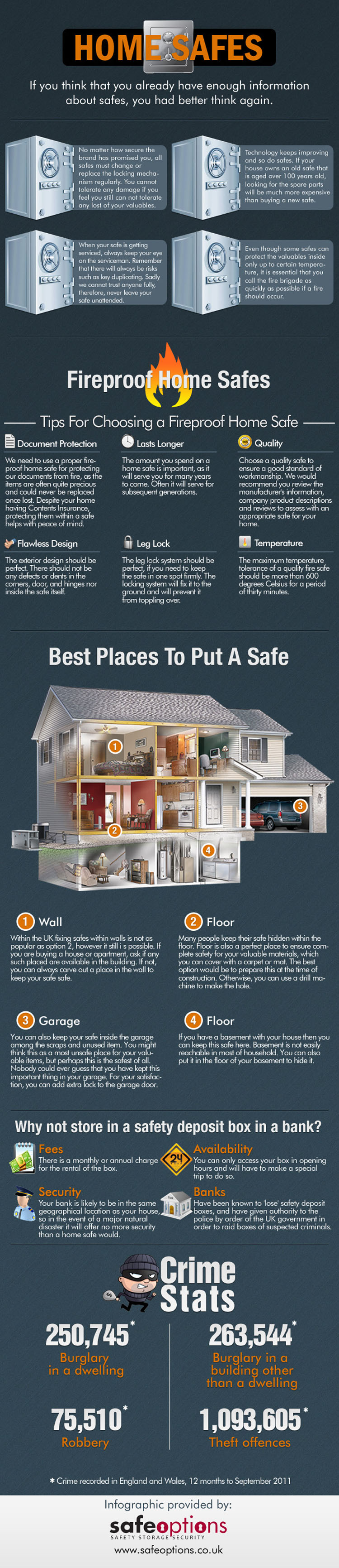 Home Safes - Everything You Need to Know
