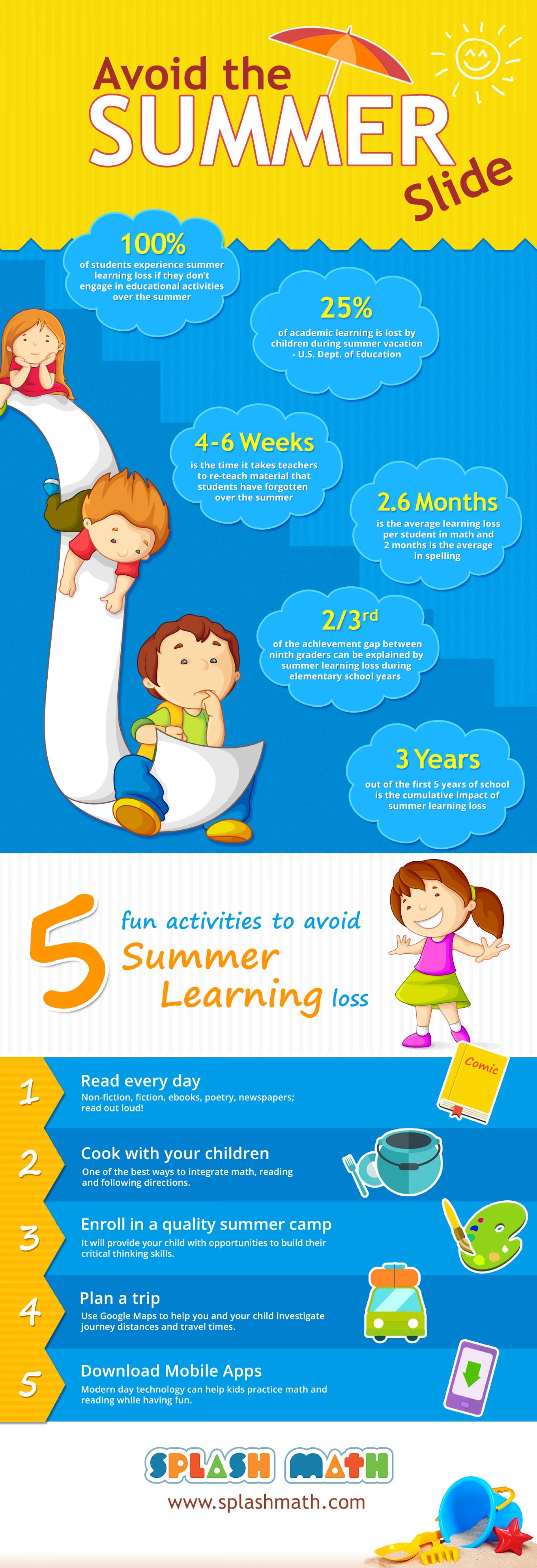Tips to Avoid The Summer Slide