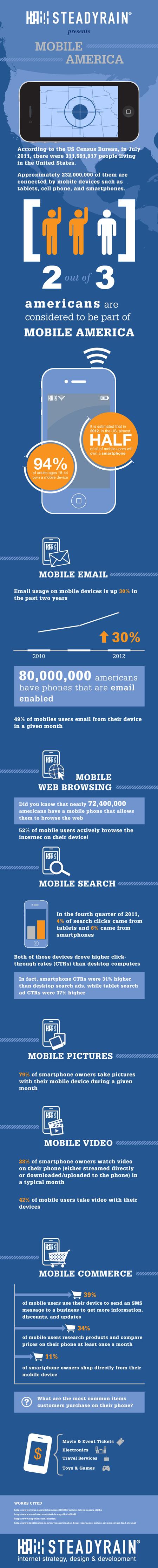 Mobile America