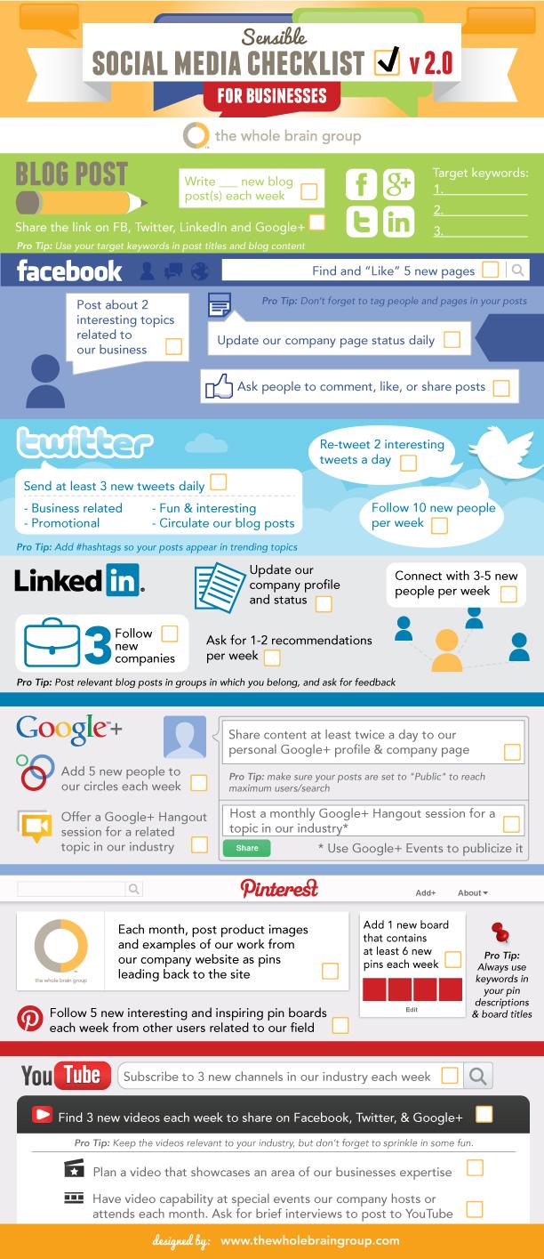 Sensible Social Media Checklist for Businesses v2.0