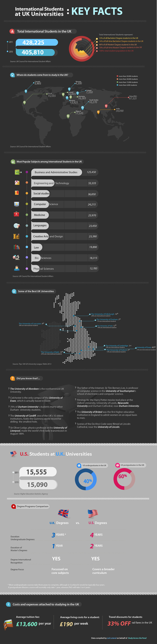 International Students at UK Universities: Key Facts