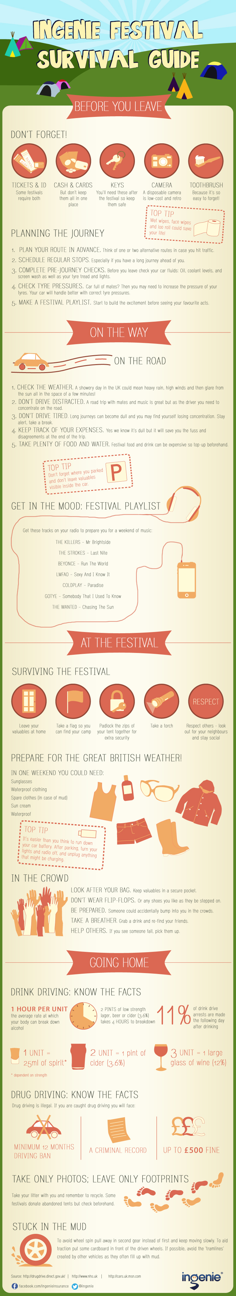 ingenie Festival Survival Guide