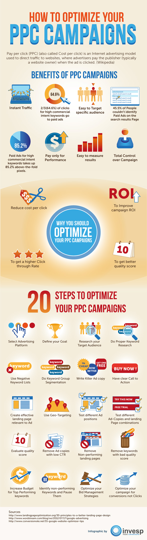 How To Optimize Your PPC Campaigns