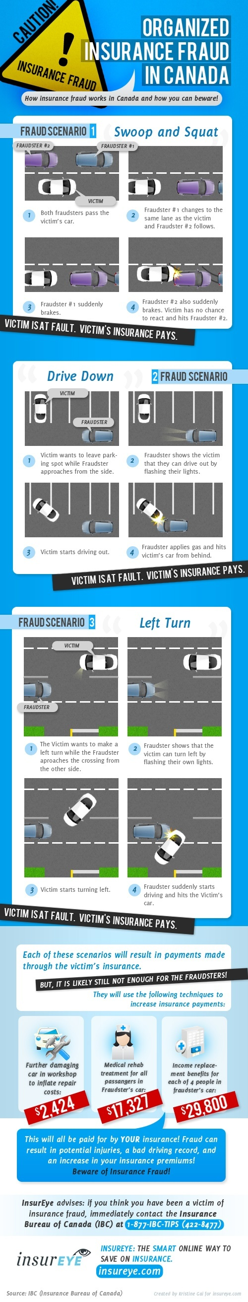 3 Auto Insurance Fraud Scenarios - What Every Person Should Know
