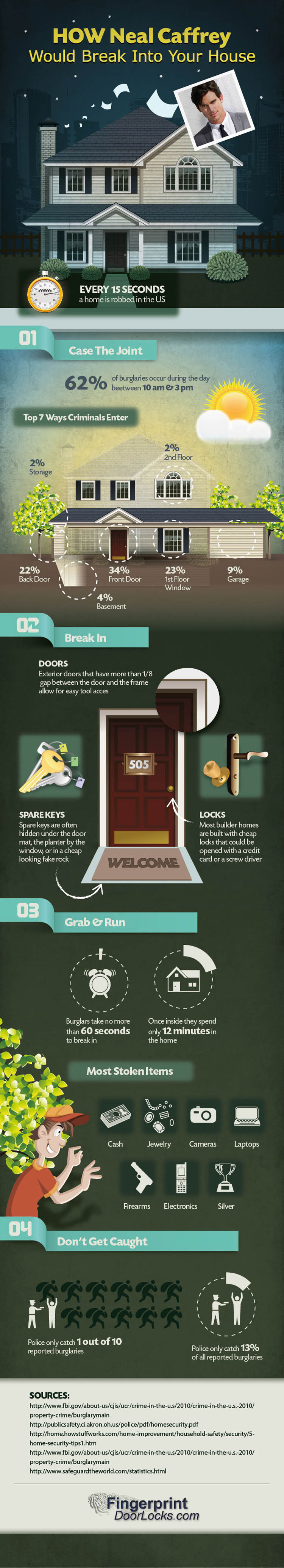 How Neal Caffrey Would Break Into Your House