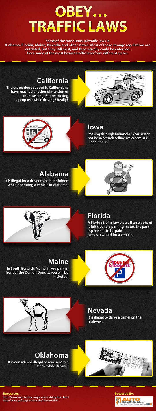States With the Most Weird Driving Laws