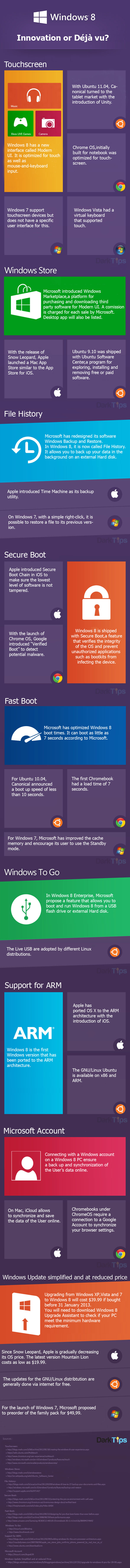 Windows 8: Innovation or Deja Vu?