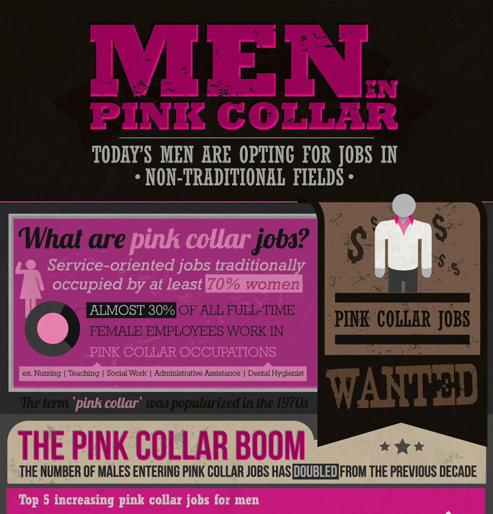 Men In Pink Collar