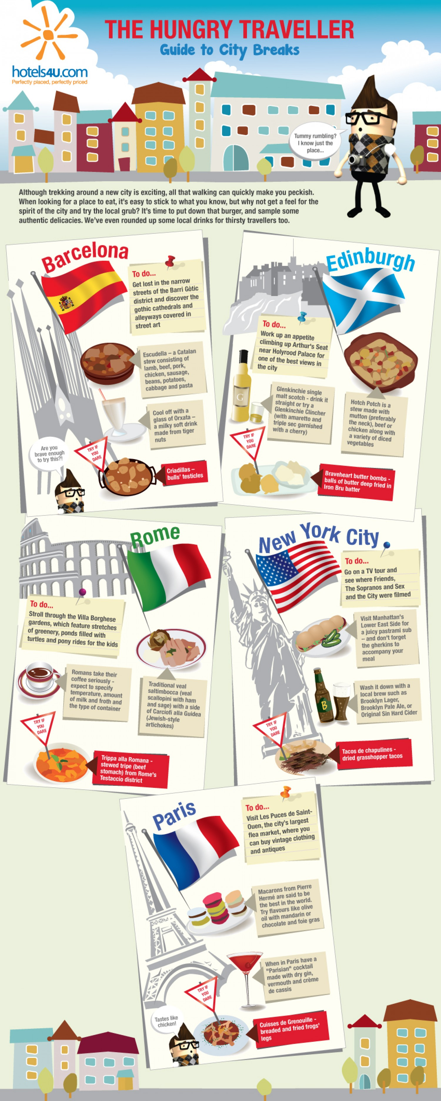 The Hungry Traveler Guide to City Breaks