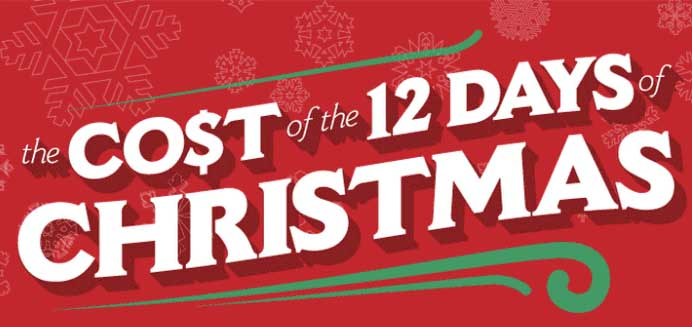 The Cost of 12 Days of Christmas