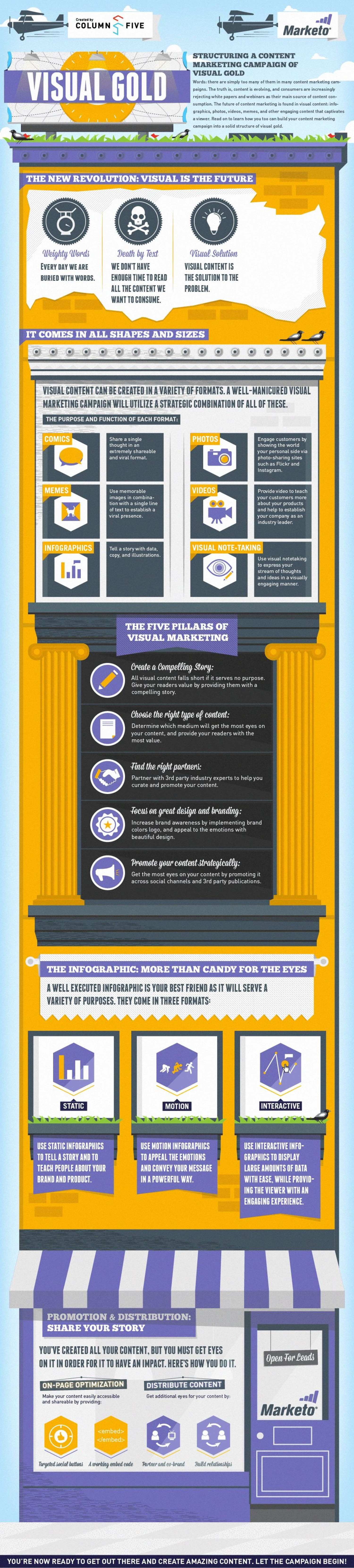 Visual Gold! The New Revolution of Content Marketing