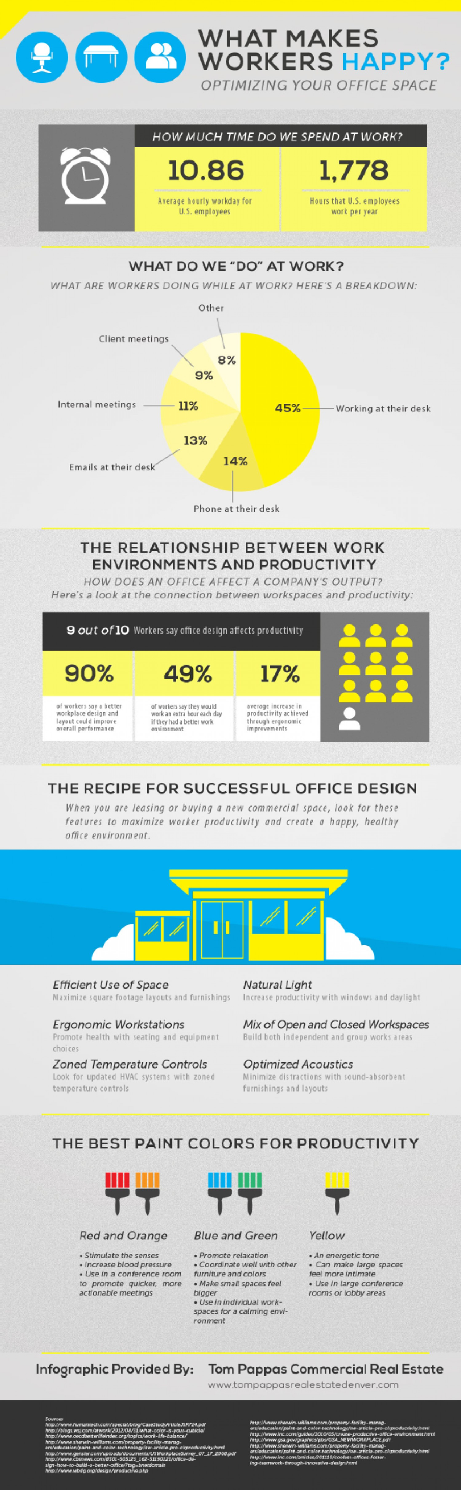 What Makes Workers Happy? Optimizing Your Office Space