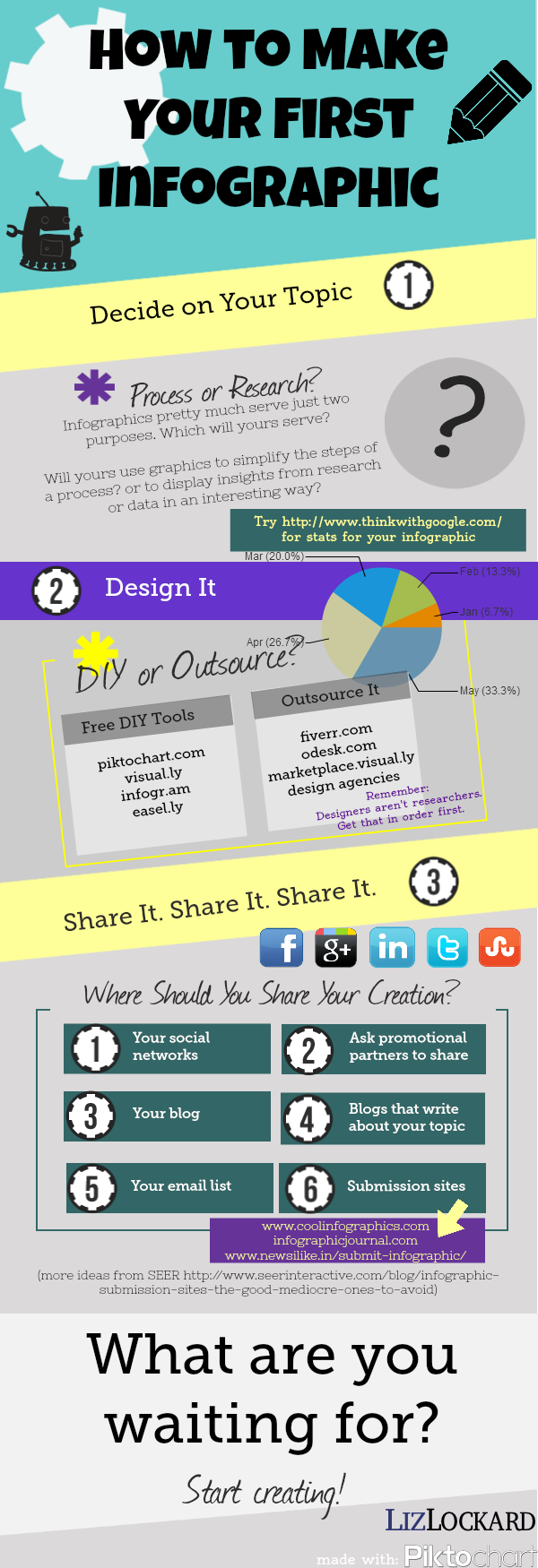 How to Create Your First Infographic