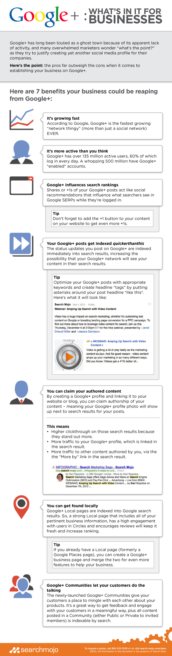 Google+: What's In It for Business