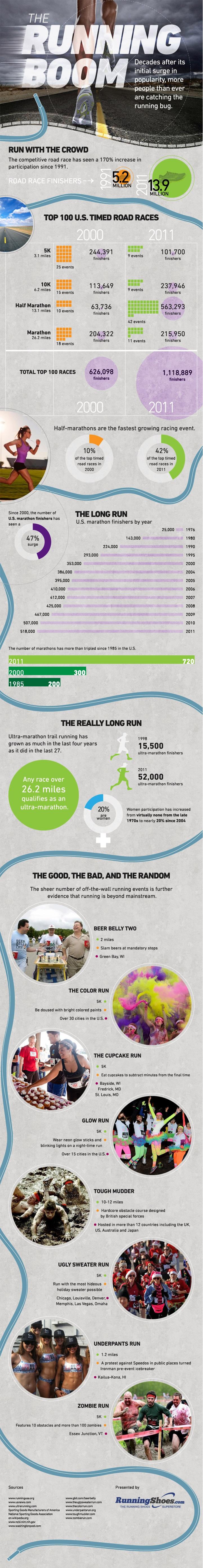 The Running Boom