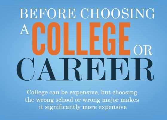 Before Choosing a College or Career…