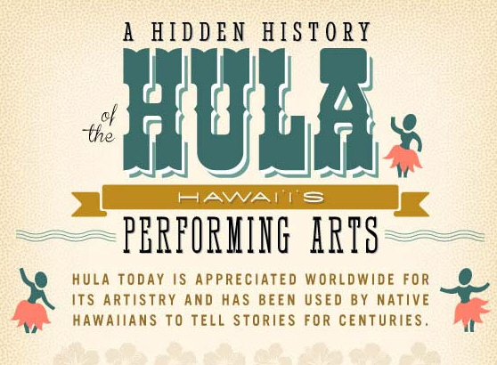 A Hidden History of the Hula