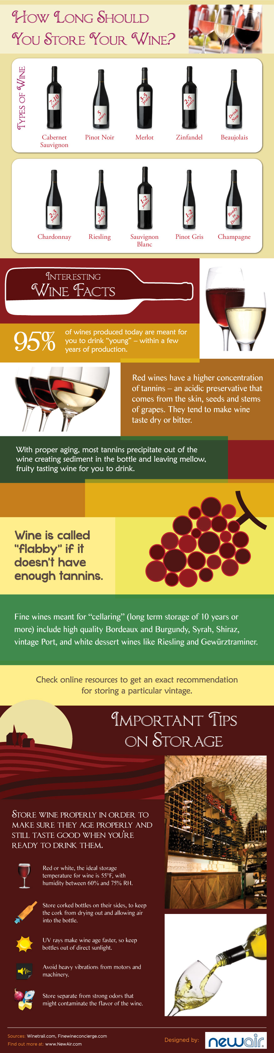 How Long Should You Store Wine?
