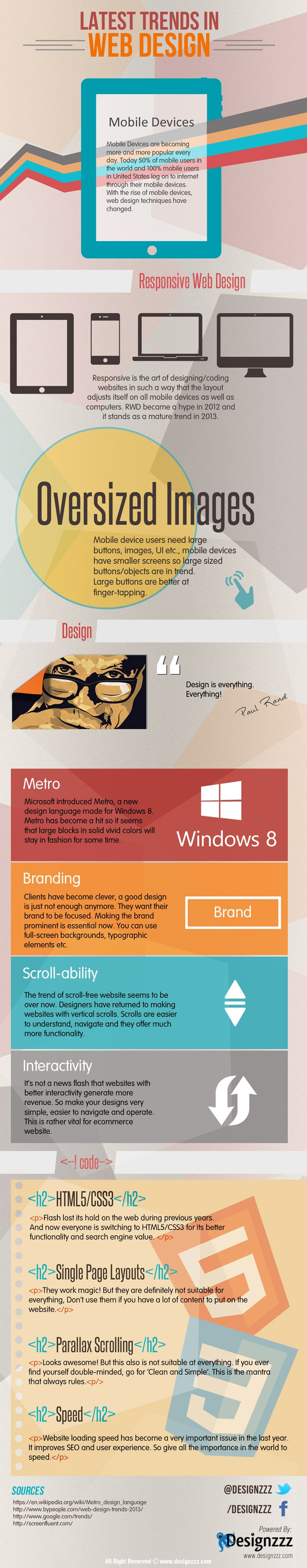 Latest Trends in Web Design