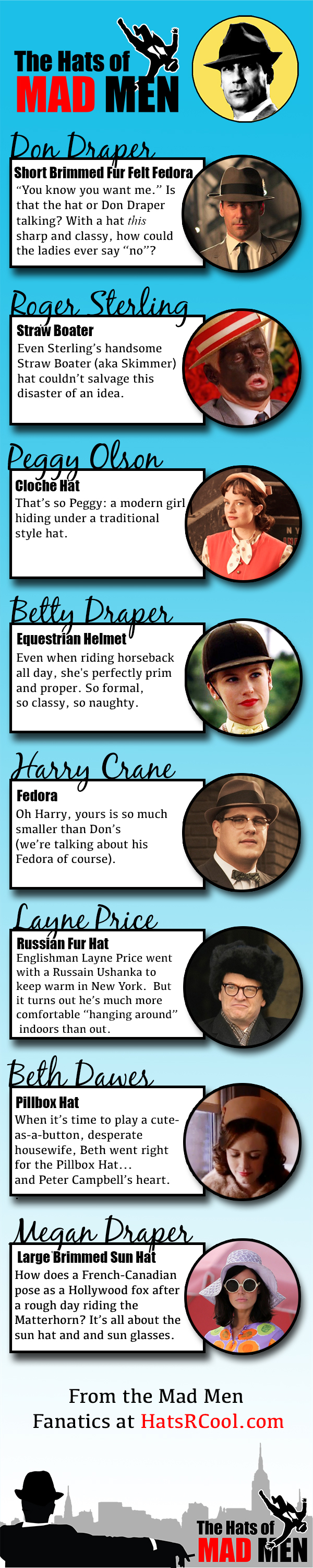The Hats of Mad Men
