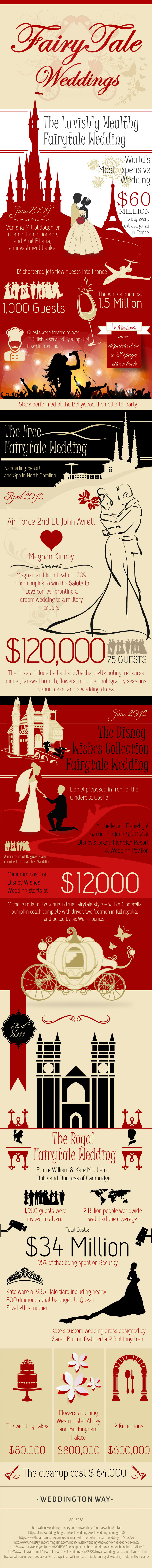Fabulous Fairy Tale Weddings