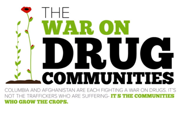 The War on Drug Communities