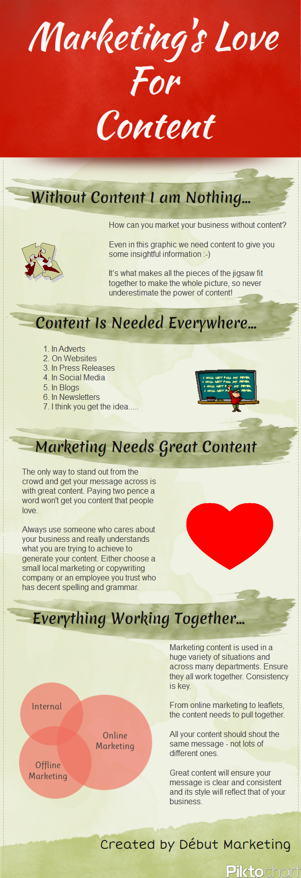 Marketing's Love For Content