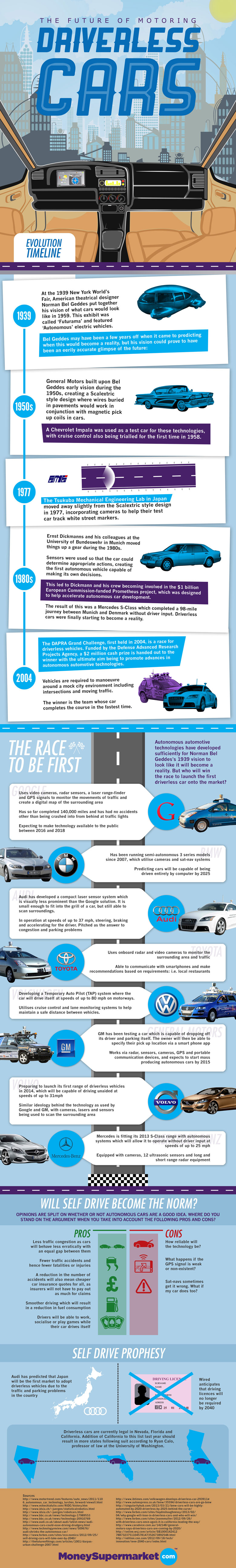 Driverless Cars: The Future of Motoring