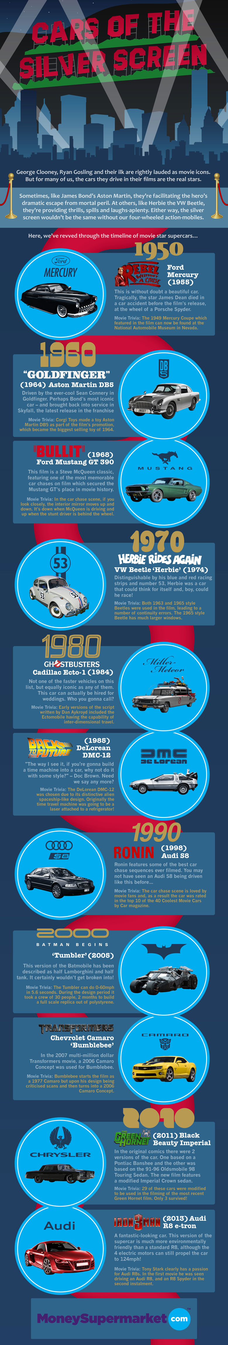 Cars of the Silver Screen