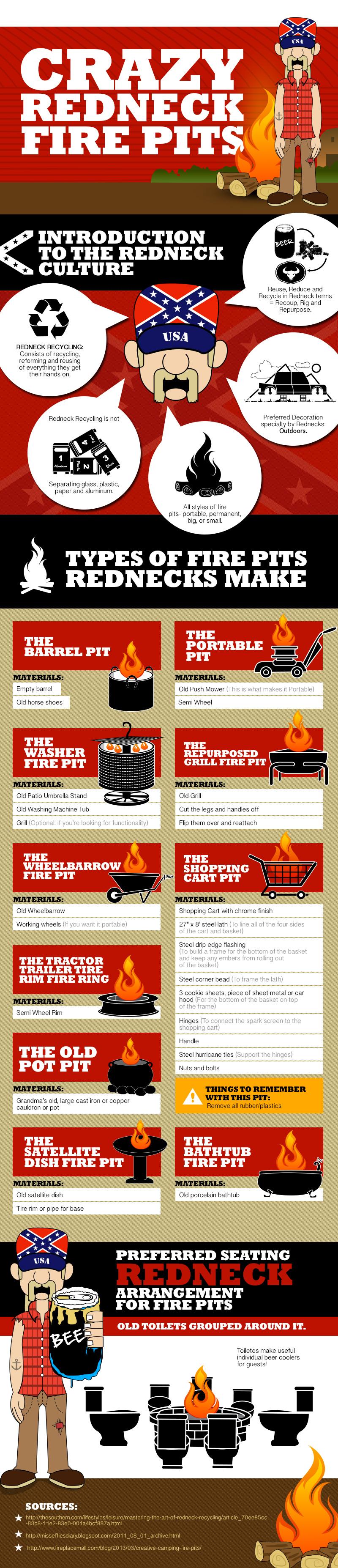 Crazy Redneck Fire Pits