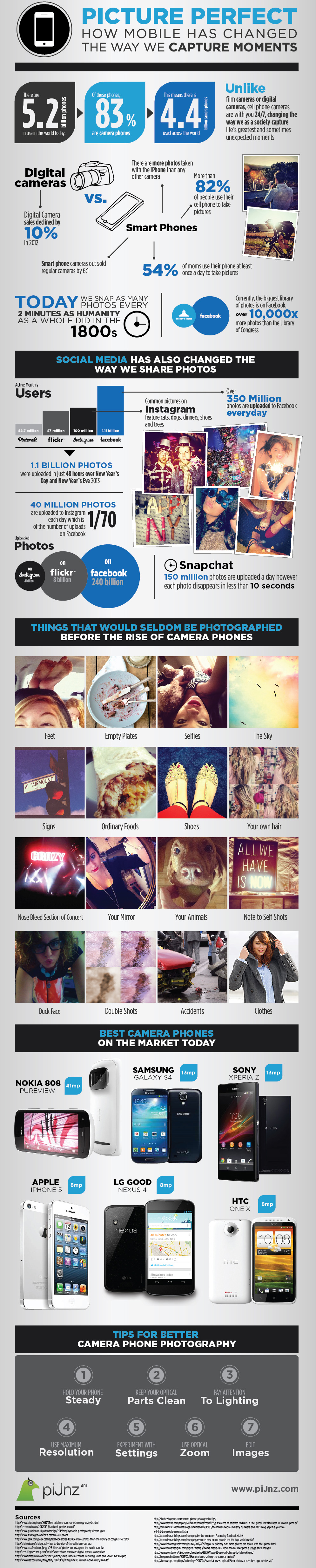 How Mobile Has Changed the Way We Capture Moments