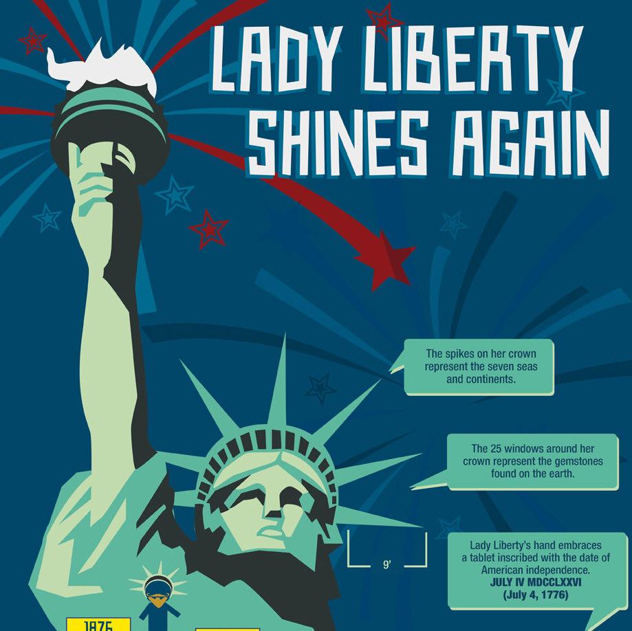 Lady Liberty Shines Again