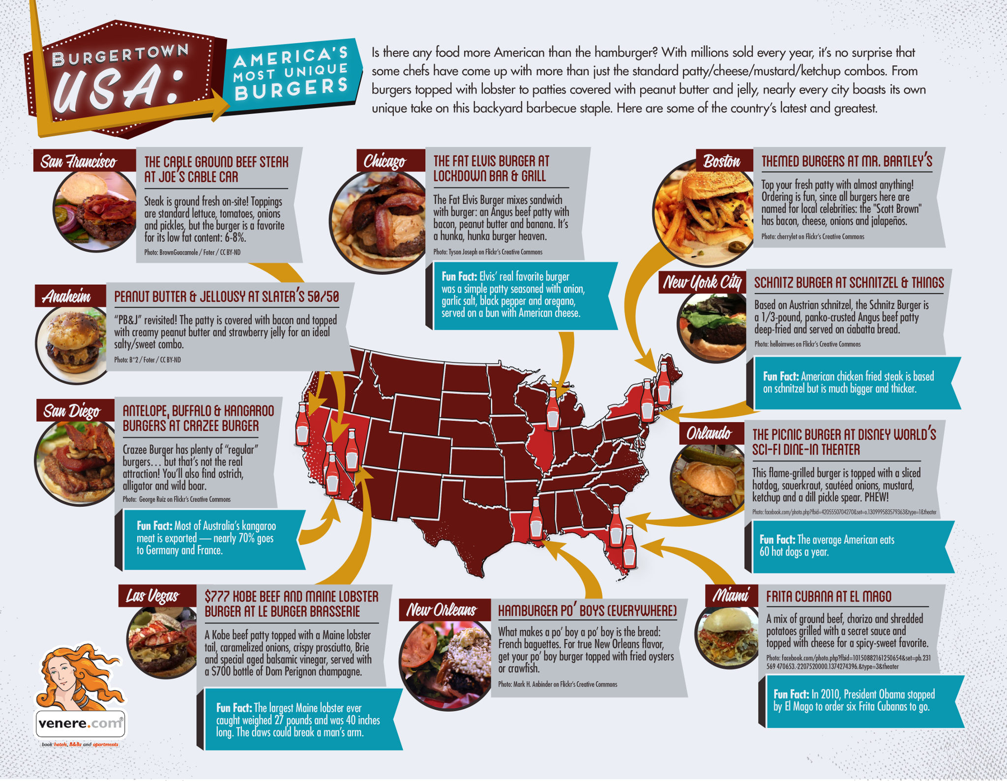 Burgertown USA: America's Most Unique Burgers