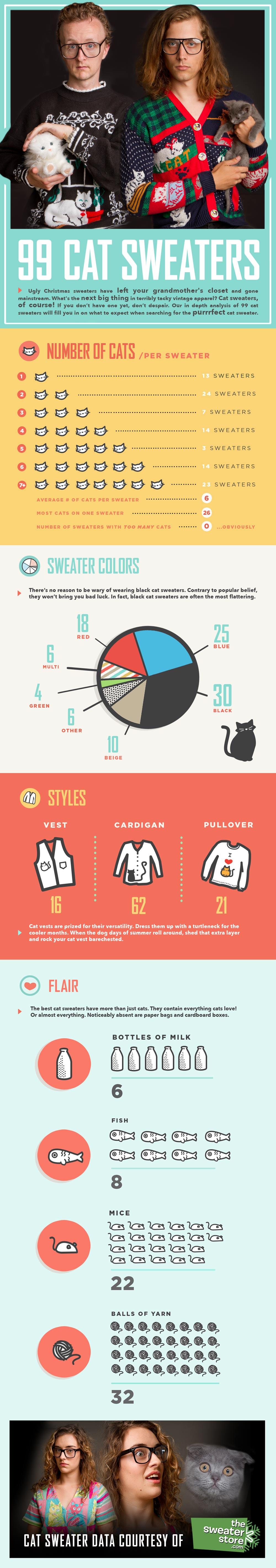 99 Cat Sweaters