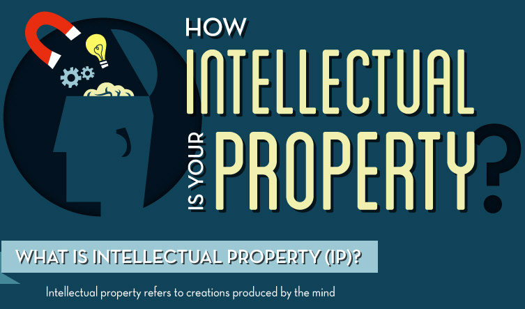 How Intellectual Is Your Property