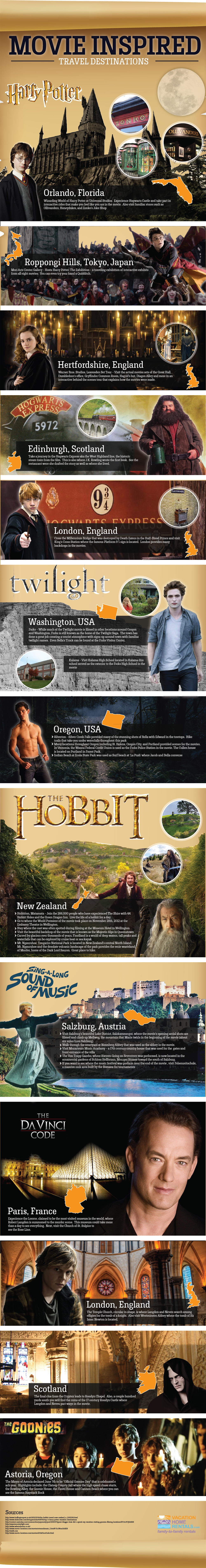 Movie Inspired Travel Destinations