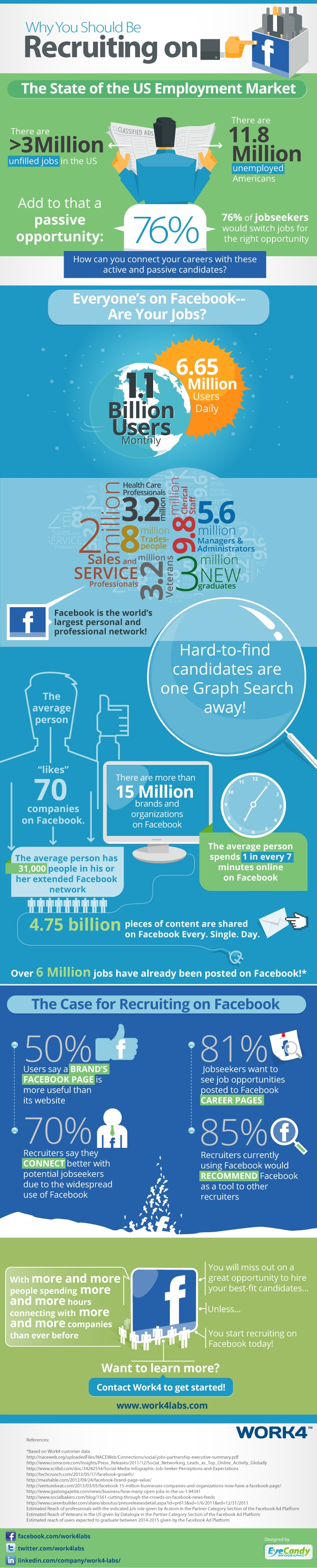 Why You Should Be Recruiting on Facebook